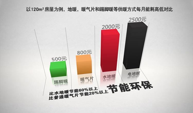 3.能耗对比图.jpg