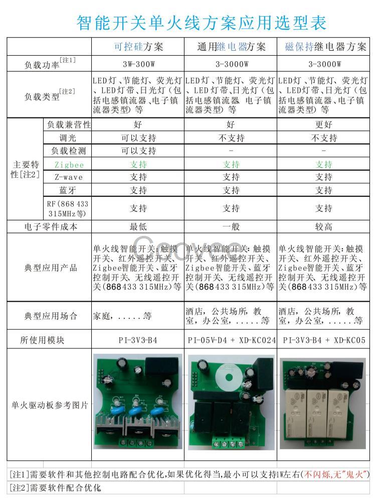 单火线电源模块-单火线供电电源模块-单火线取电电源
