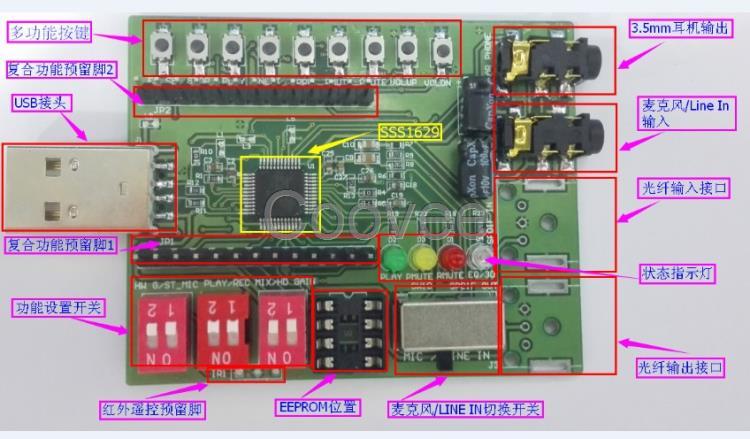 嵌入式i2s(主模式)/数模/模数转换器spdif接口      嵌入式