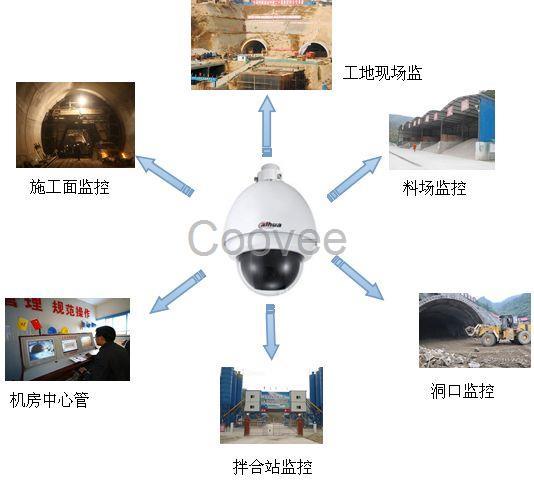 东莞市监控安装安装