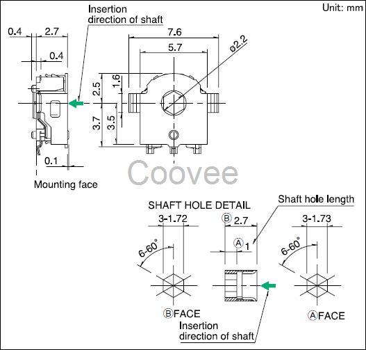 因为根据电路板的材质 , 大小 , 厚度等的不同 , 电路板温度和电位器