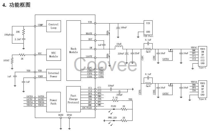 供应商机 电子 集成电路 电源模块 pd快充车充方案sw3516支持苹果三星